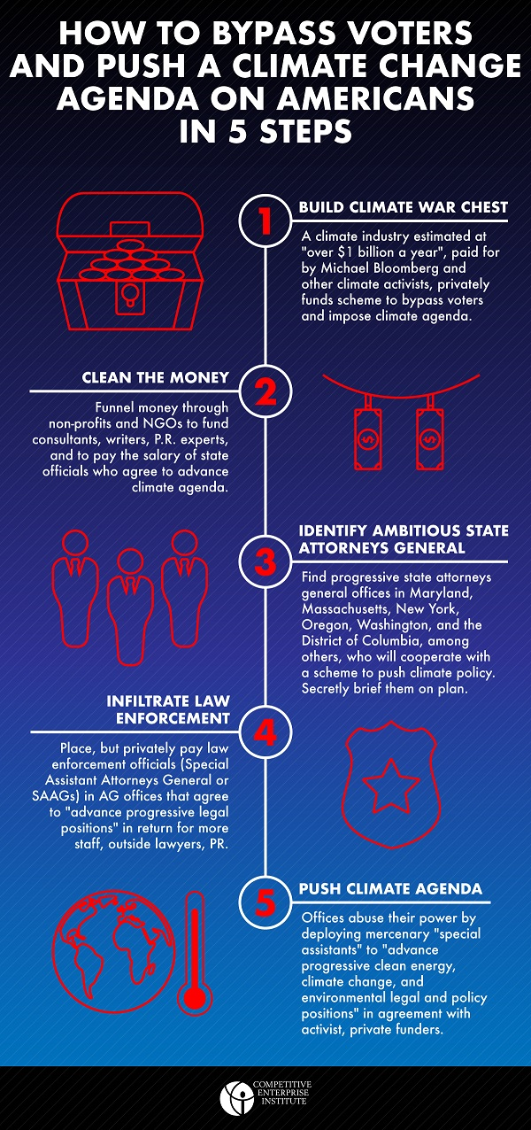"""Law Enforcement for Rent"" infographic"